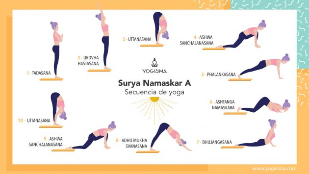 Saludo al sol A - Surya Namaskar A 2